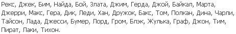 DogNames.ru - популярные, распространённые клички собак